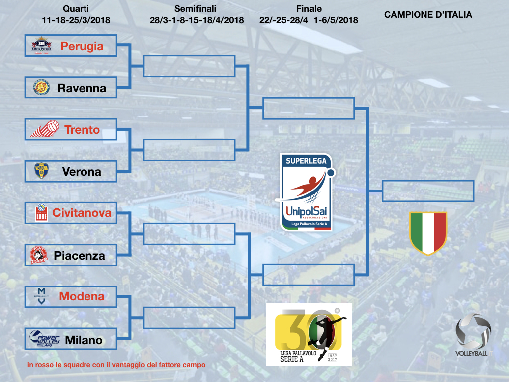 Lega Volley Calendario.Superlega Finalmente I Play Off Abbinamenti E Calendario